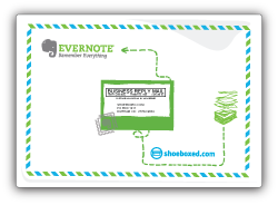 The New Evernote Envelope by Shoeboxed