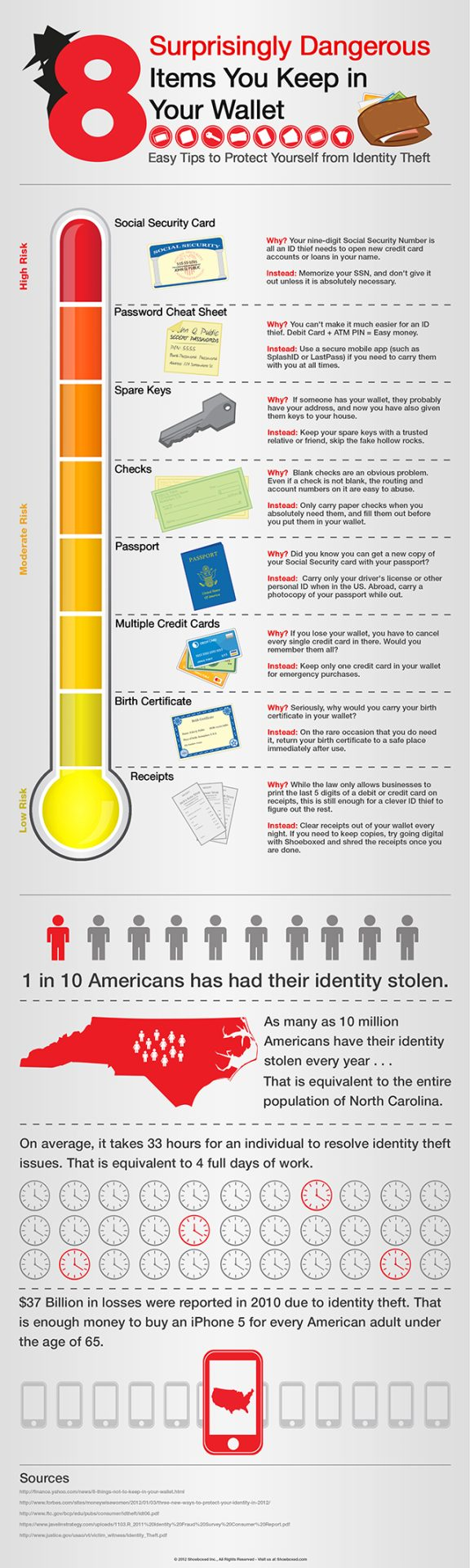 Identity Theft Protection - Shoeboxed Infographic